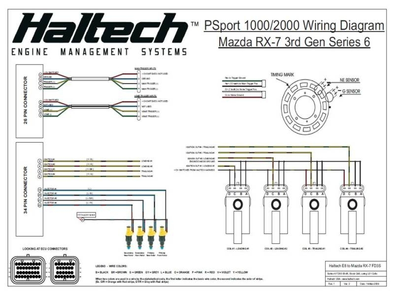haltech wiring diagram wiring diagram images database amornsak co throughout haltech wiring diagram haltech e8 wiring diagram diagram wiring diagrams for diy car haltech platinum sport 2000 wiring diagram at bayanpartner.co