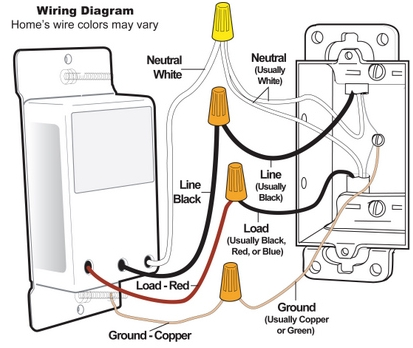 Harbor Breeze Ceiling Fan Light Wiring Schematic. Wiring Diagram intended for Harbor Breeze Ceiling Fan Wiring Diagram