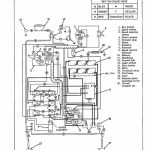 Harley-Davidson Electric Golf Cart Wiring Diagram This Is Really in Harley Davidson Gas Golf Cart Wiring Diagram