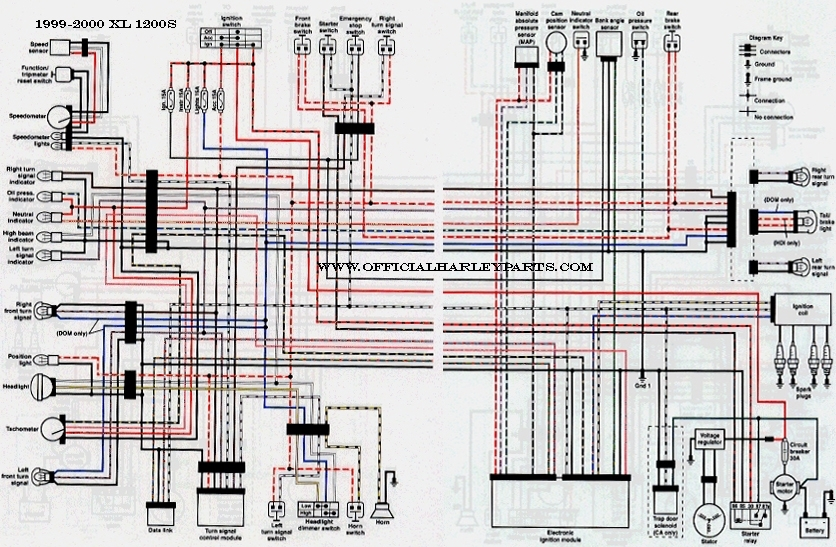 Harley-Davidson Wiring Diagrams And Schematics pertaining to Harley Davidson Wiring Diagram