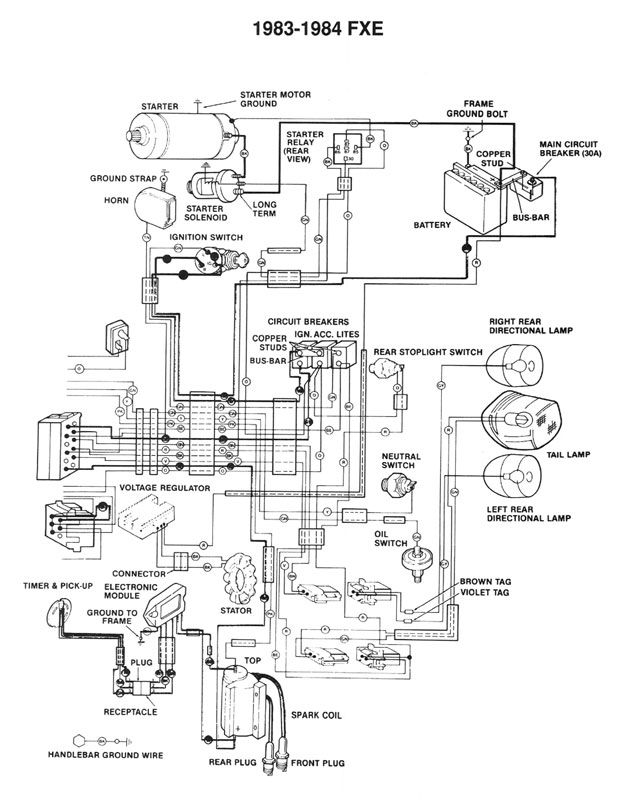 Harley Diagrams And Manuals intended for Harley Davidson Wiring Diagram