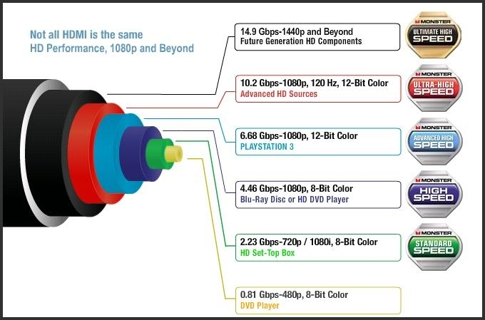 Hdmi Cable Wiring Diagram Vga Cable Wiring Diagram Vga Wiring regarding Hdmi Wire Color Diagram