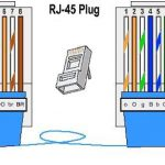 Hdmi Cat5 Wiring Diagram On Hdmi Images. Wiring Diagram Schematics within Cat5 To Hdmi Wiring Diagram