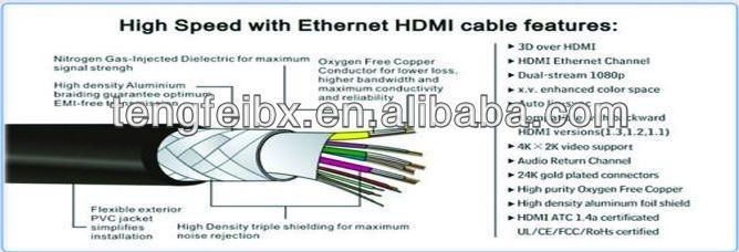 Wiring Diagram Hdmi Plug : Hdmi wire color diagram with