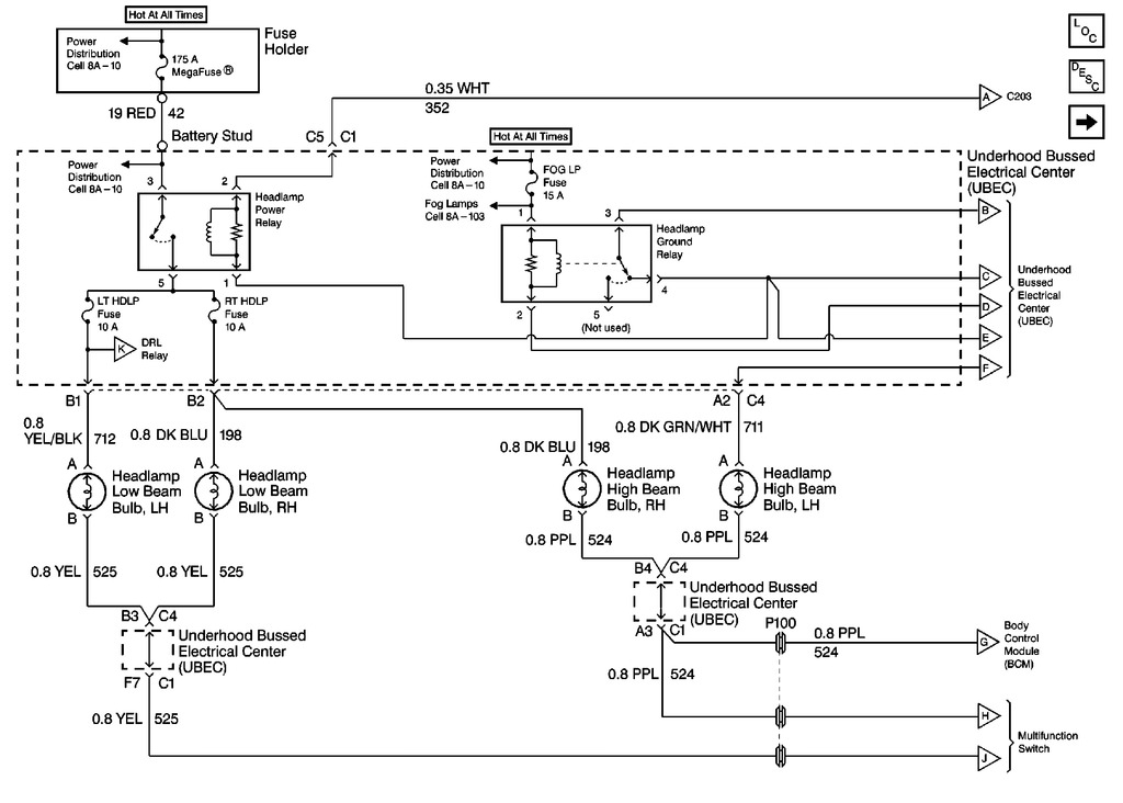 Headlamp Wiring Diagram Wiring Diagrams Mashups Regarding 2000