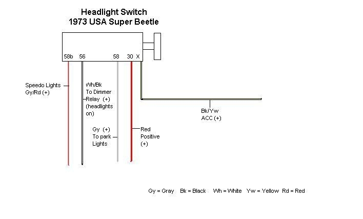 Headlight Switch Wiring Diagram with regard to Headlight Switch Wiring Diagram
