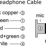 Headphones Wire Diagram Headphones Wiring Diagram Headphones Image pertaining to Headphone Jack Wiring Diagram