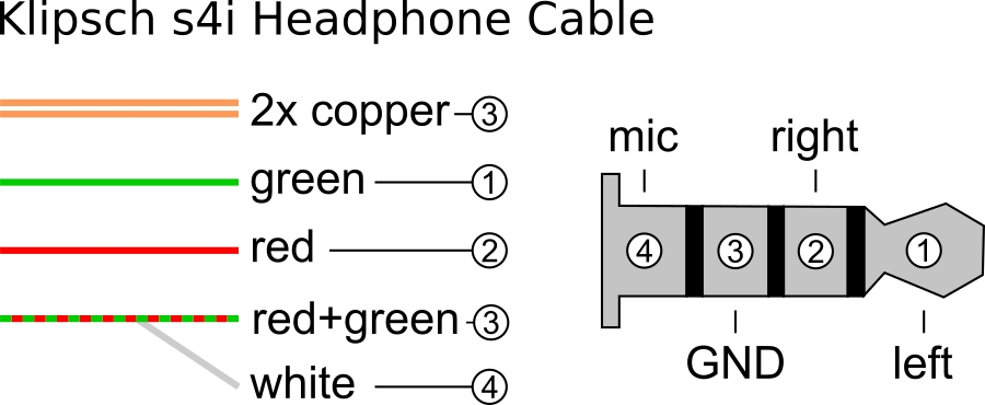 Headphones wire diagram wiring