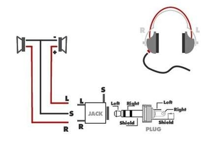 usb to stereo jack wiring diagram rca jack diagram wiring diagram   odicis org headphone jack wiring diagram 1/4 Ecko Headphone Mic Jack Wiring Diagram
