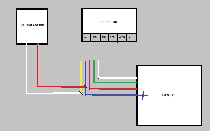 Heat Pump Thermostat Wiring Diagram – Readingrat regarding Goodman Heat Pump Thermostat Wiring Diagram