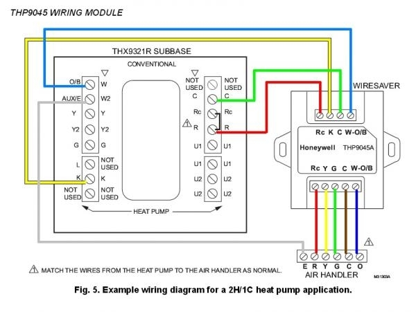 Heat Pump Thermostat Wiring Diagram – Readingrat throughout Honeywell Heat Pump Thermostat Wiring Diagram