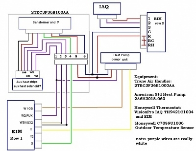 Heat Wire Diagram Wiring Diagram Honeywell Thermostat The Wiring pertaining to Heat Pump Wiring Diagram