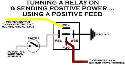 12 Volt Relay Wiring Diagram Fuse Box And Wiring Diagram