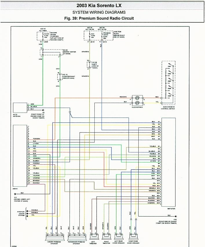 help    need wire color diagram for 2003 sorento kia