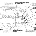 Help With Acura Tl (3Rd Gen) Transmission Problem - Acurazine within 2005 Acura Tl Shift Solenoid Location