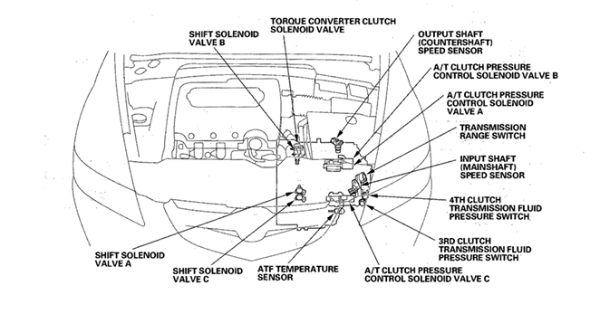 91 Gmc Jimmy Fuse Box Wiring Diagrams 99 Car Parts also 2006 Acura Tl Serpentine Belt Diagram Html furthermore 3g Tl Fuse Box Add Circuit Questions 897055 also 92 Civic Oil Pressure Switch Cant Get Connector Off 3197259 together with Wiring Diagram For 1997 Acura Rl. on acura tl wiring diagram