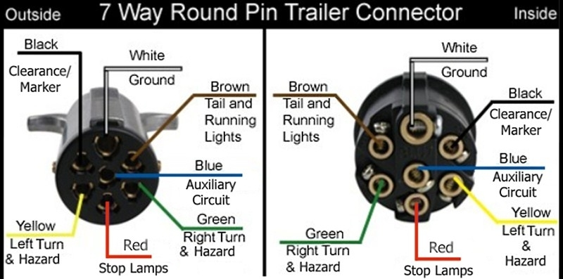 Here Is An Example Of 5 Pin Trailer Wiring Diagram Wiring Diagram inside 5 Pin Trailer Wiring Diagram