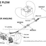 470907704758471268 as well Meyers Wiring Harness Diagram Saber Ii further Slik Stik Wiring Harness further Meyer Wer Pump Wiring Diagram furthermore Plow Solenoid Wiring Diagram. on meyer touchpad wiring diagram