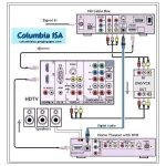 Home Speaker Wiring Diagram Home Speaker Wiring Diagrams Wiring with Home Theater Speaker Wiring Diagram
