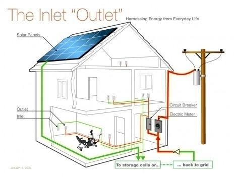 Home Wiring Prints Home Electrical Wiring Diagrams Software To with regard to Electrical Wiring Diagram For A House