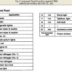 Honda Accord Radio Wiring Diagram - Facbooik regarding 2002 Honda Accord Wiring Diagram