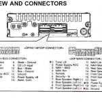Honda Car Radio Stereo Audio Wiring Diagram Autoradio Connector in Alpine Radio Wiring Diagram
