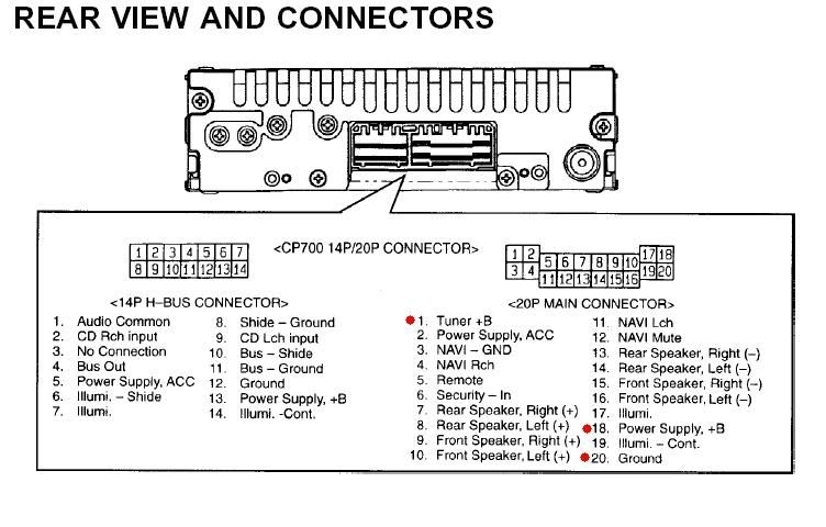 Honda Car Radio Stereo Audio Wiring Diagram Autoradio Connector with regard to Honda Civic Wiring Harness Diagram