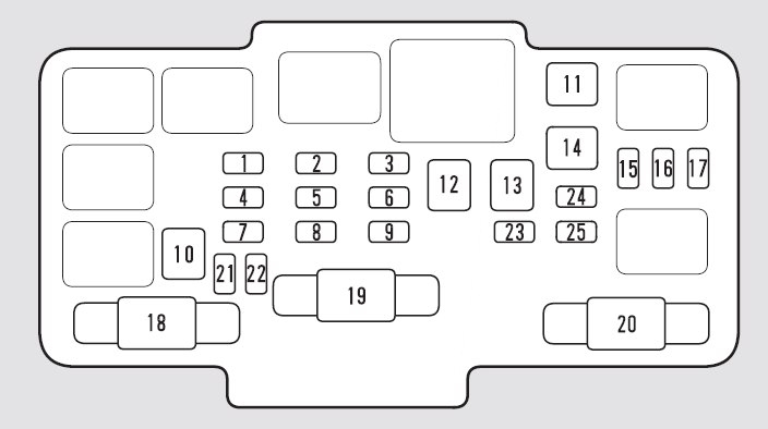 Honda Cr-V (2005 – 2006) – Fuse Box Diagram | Auto Genius in 2005 Honda Cr V Fuse Box Diagram