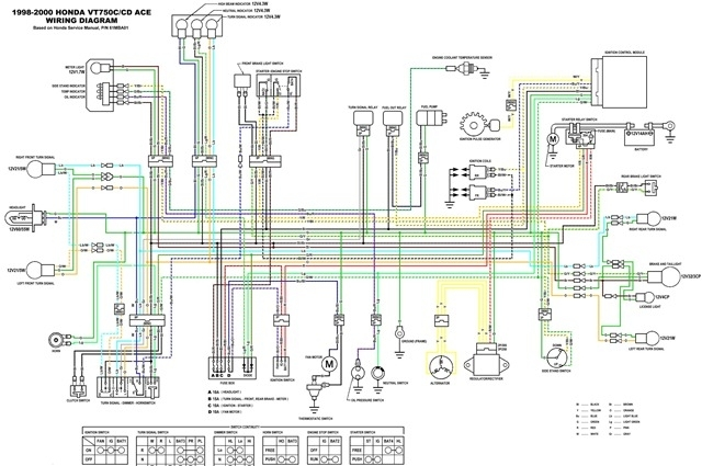 Honda Prelude Engine Wiring Diagram Honda Civic Engine Diagram pertaining to 2001 Honda Prelude Wiring Diagram