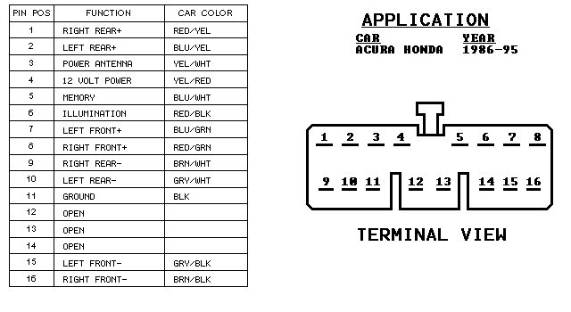 Honda Wiring Diagrams Civic. Honda. Free At 95 Civic Diagram intended for 95 Honda Civic Wiring Diagram