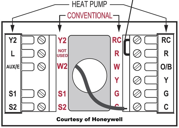 Honeywell Thermostat Wiring Instructions | Diy House Help intended for Honeywell Wiring Diagram