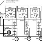 Honeywell Zone Control Wiring Diagram | Boulderrail regarding Honeywell Zone Valve Wiring Diagram