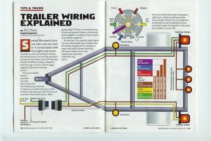 boat trailer wiring diagram 4 way fuse box and wiring 7- Wire Trailer Wiring Diagram 4 pin trailer wiring harness diagram