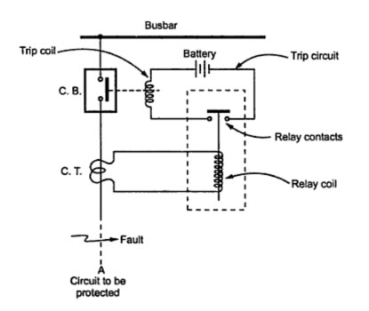 House Wiring Diagram: Wire Shunt Trip Breaker Diagramwire Shunt inside Circuit Breaker Shunt Trip Wiring Diagram