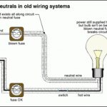 House Wiring Knob And Tube – The Wiring Diagram – Readingrat for Knob And Tube Wiring Diagram