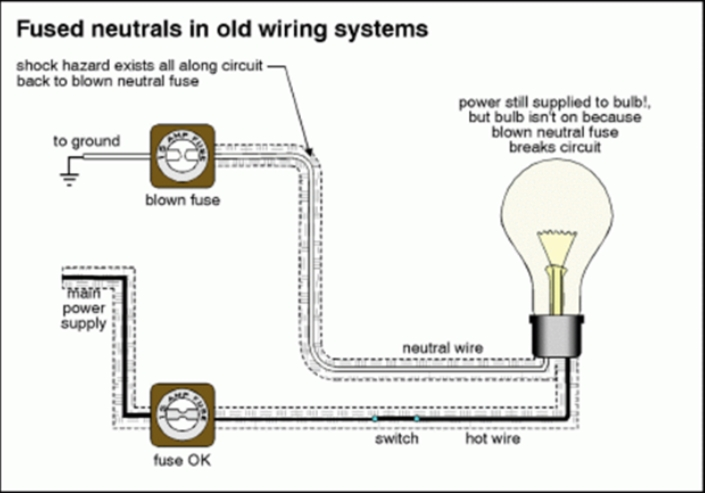 Knob And Tube Wiring Diagram : House wiring knob and tube the diagram