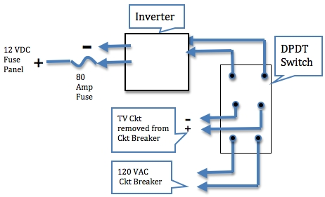 House wiring using inverter comvt with regard to inverter home house wiring using inverter comvt with regard to inverter home wiring diagram asfbconference2016 Image collections