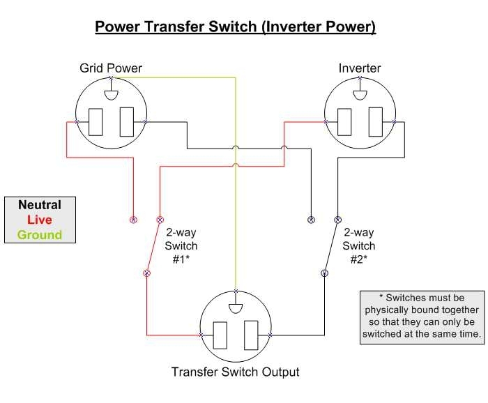 House Wiring Using Inverter – Comvt within Inverter Home Wiring Diagram