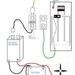 House Wiring Using Inverter – The Wiring Diagram – Readingrat with regard to Inverter Home Wiring Diagram