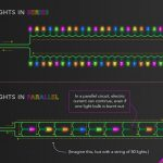 How Do Holiday Lights Work? | Department Of Energy pertaining to Led Christmas Light String Wiring Diagram