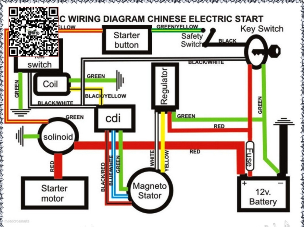 How Do I Hook Up A Wiring Harness On A 110Cc Chine - Youtube in 110Cc Chinese Atv Wiring Diagram
