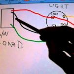 How Light Fixtures And Light Switches Are Connected+ Electrical throughout 240 Volt Light Wiring Diagram