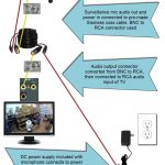 How To Connect A Cctv Camera Directly To A Tv Monitor in Bunker Hill Security Camera Wiring Diagram
