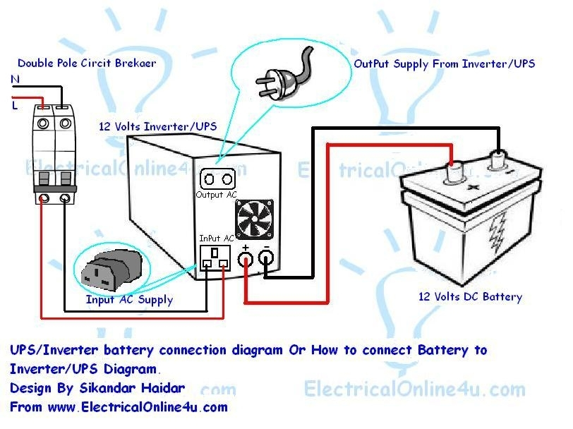 Inverter Home Wiring Diagram Fuse Box And Wiring Diagram