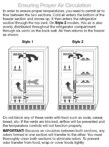 How To Fix Warm Side-By-Side Kenmore Elite Refrigerator pertaining to Kenmore Elite Refrigerator Wiring Diagram