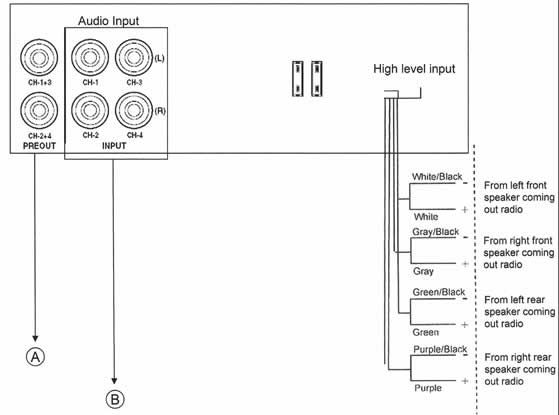 How-To-Guides: Amplifier Wiring Diagrams For Power And Speakers in 4 Channel Amp Wiring Diagram