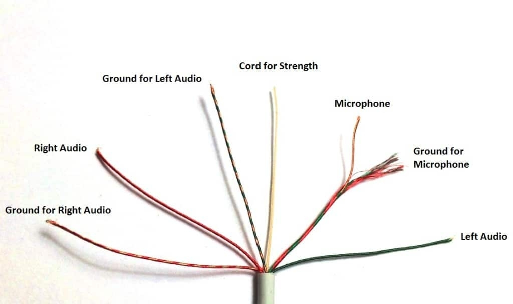 How To Hack A Headphone Jack throughout Headphone Wiring Diagram