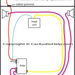 How To Install A Car Amp pertaining to Car Amp Wiring Diagram