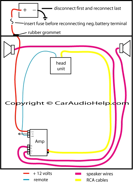 How To Install A Car Amp regarding Auto Amplifier Wiring Diagram