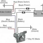 How To Install A Electric Trailer Brake Controller On A Tow Vehicle within Electric Brake Controller Wiring Diagram